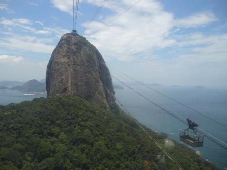 Brasilien Reise Rio de Janeiro Zuckerhut