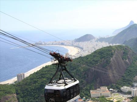 Gondel zum Zuckerhut in Rio